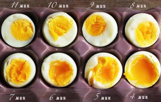Сколько варить яйца после закипания воды.Как варить яйца всмятку, вкрутую, в мешочек, яйцо-пашот. Сколько варить яйца после закипания воды